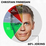 Christian Finnegan, 60% Joking mp3