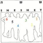 Sheshet, Sheshet mp3